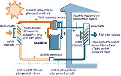 heat_pump_cooling_400