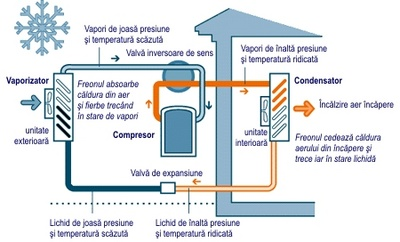 heat_pump_heating_400